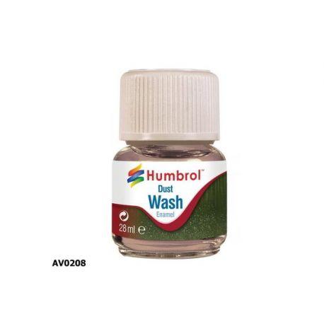 Enamel Washes, (Lavados), Color Polvo 28ml